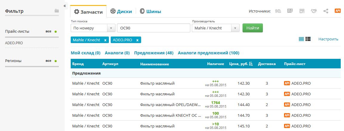 Проценка запчастей по API Adeo.pro